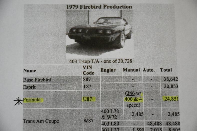 1979 Pontiac Firebird Formula for sale #152264 | Motorious