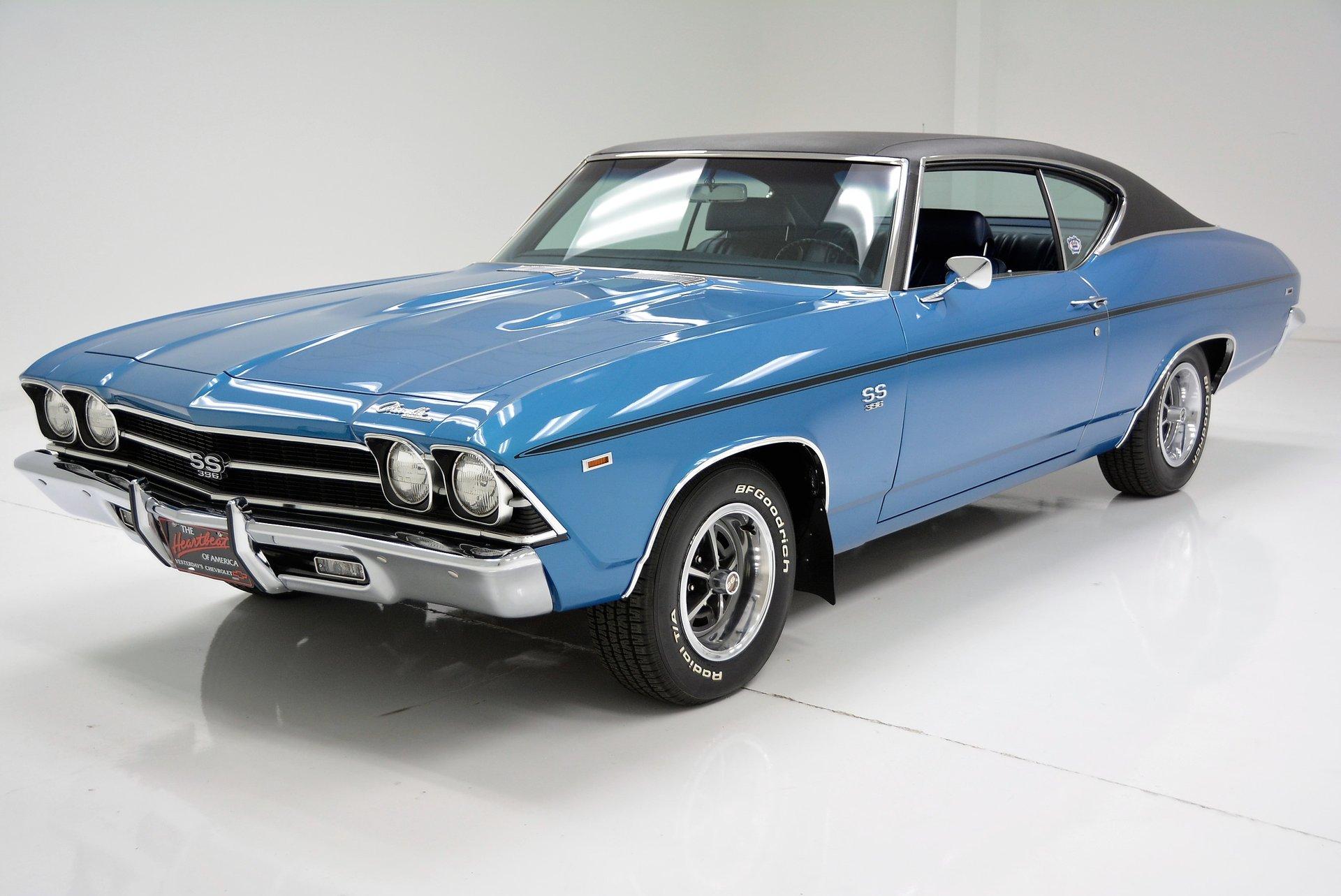 Kelebihan Kekurangan Chevrolet 1969 Review