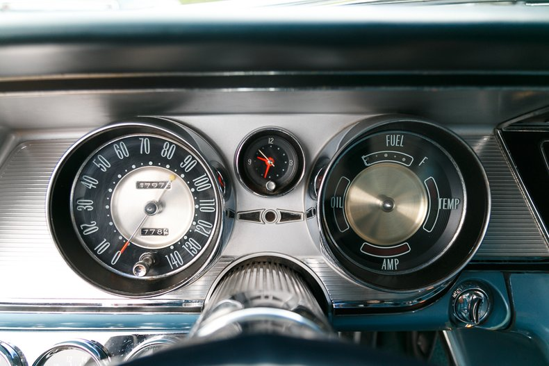 1963 Buick Riviera