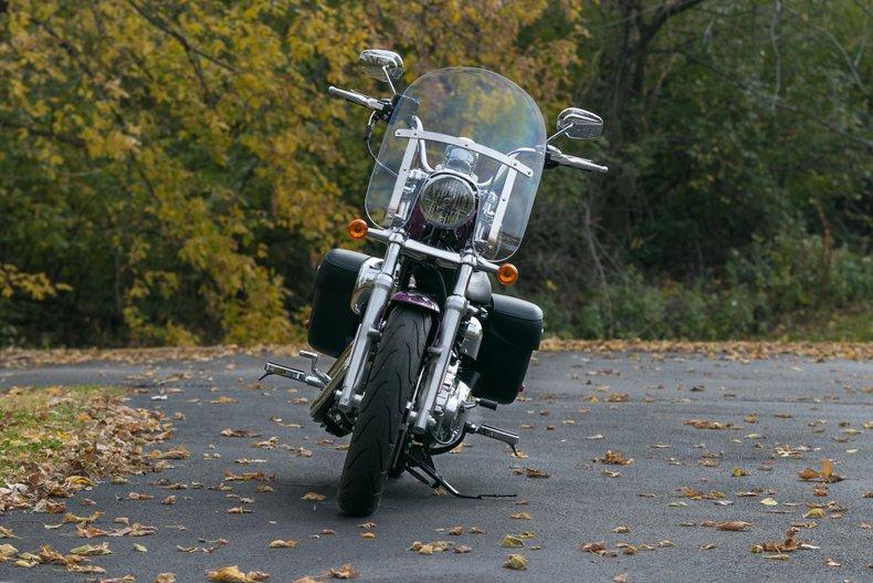 2016 Harley-Davidson Sportster