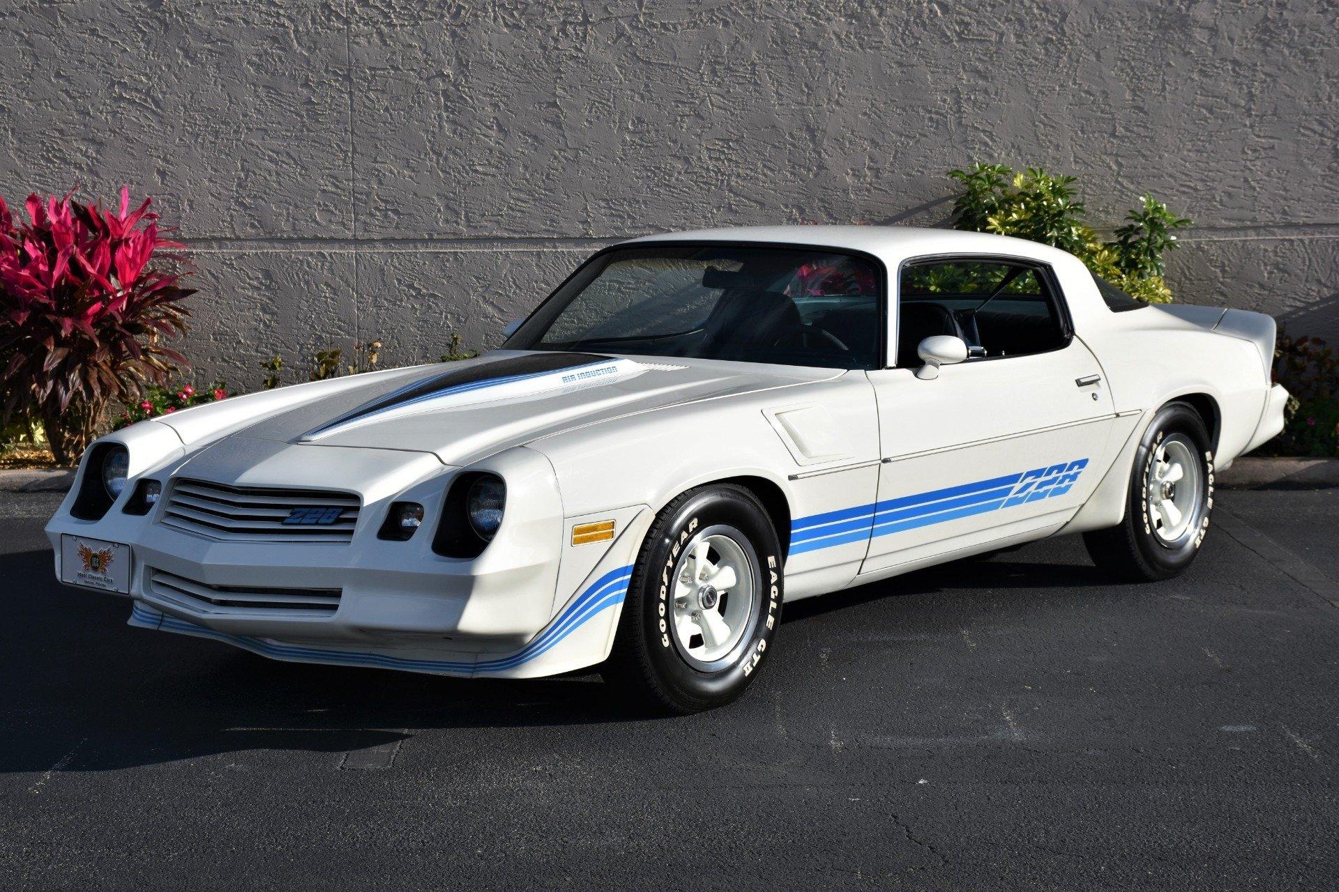1981 Chevrolet Camaro | Ideal Classic Cars LLC