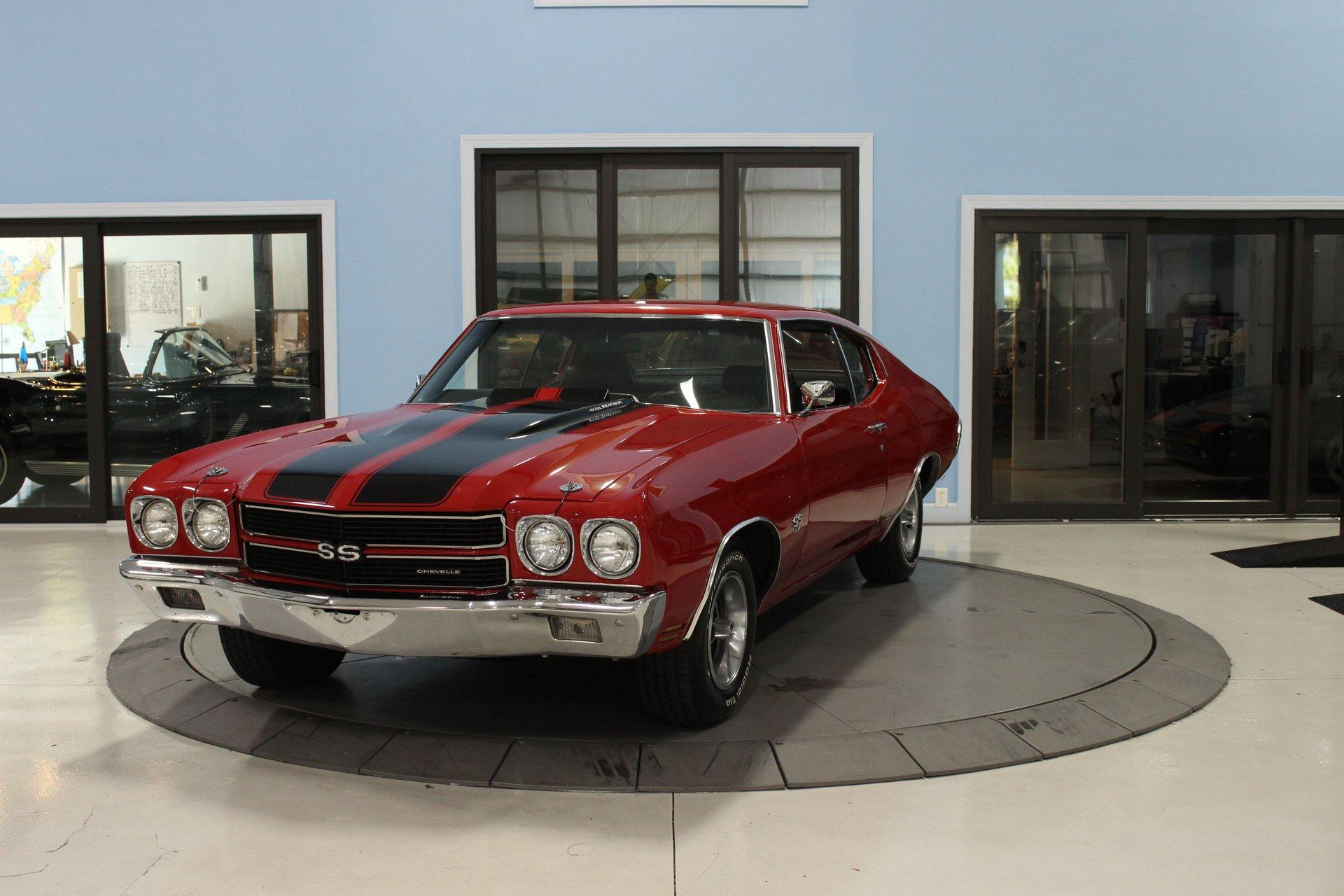 1970 chevrolet chevelle ss tribute
