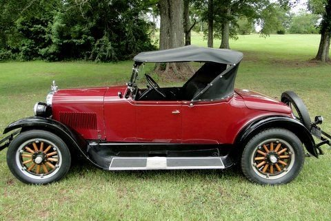 Auction 1925 Dodge Roadster