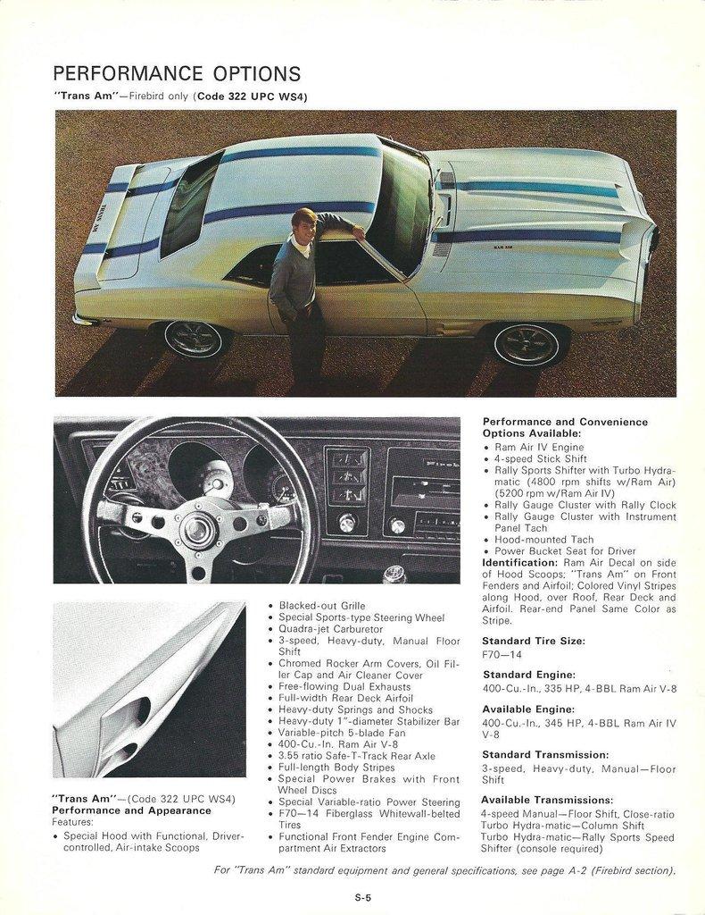 1969 Pontiac Firebird 117
